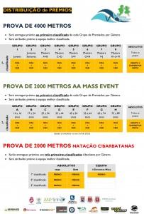 PRÉMIOS_MEETING 2018-3